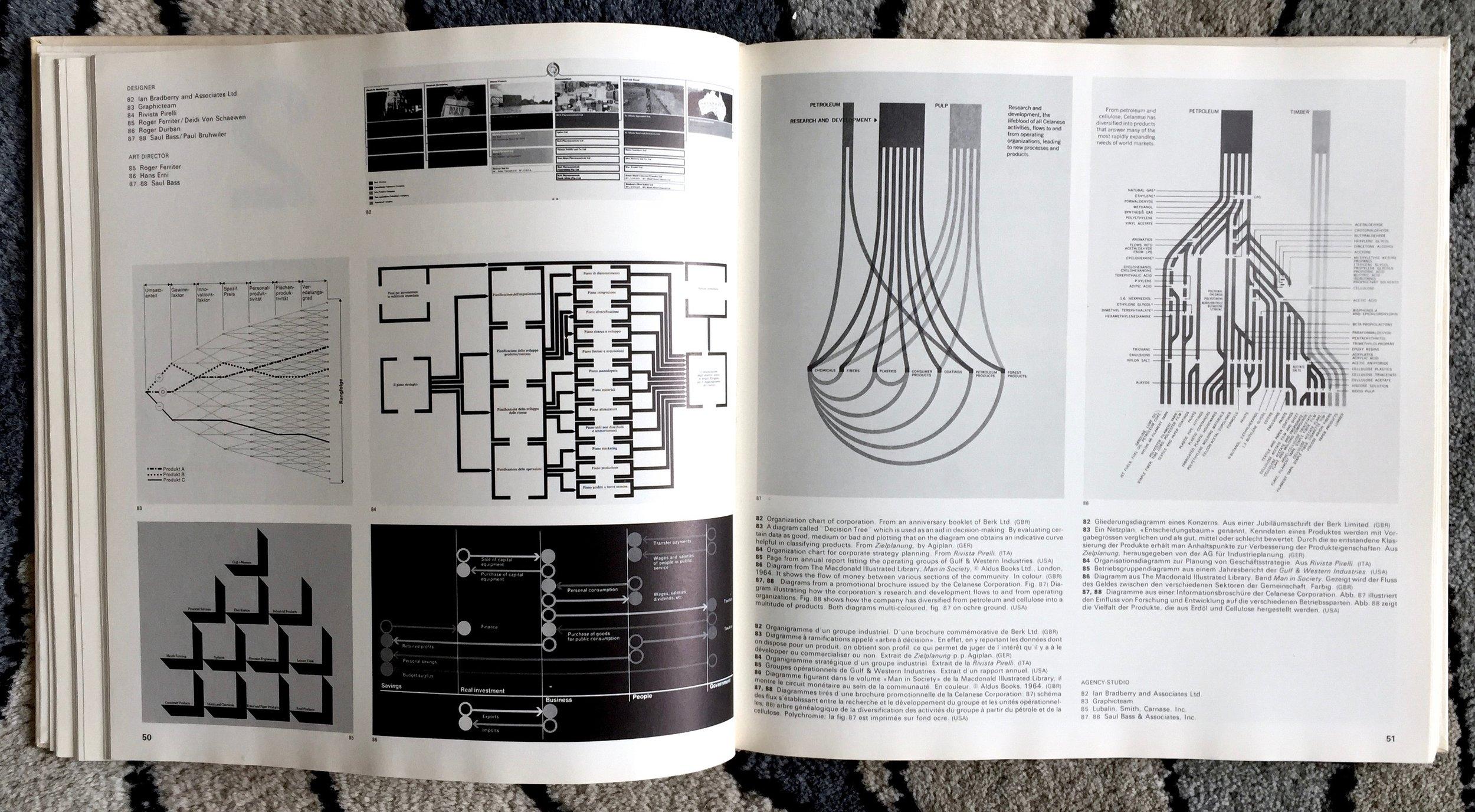 graphisdiagrams_spreads_5398.jpg