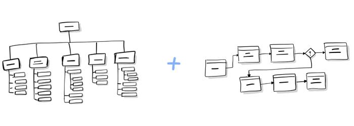design-organizational-sketch.png