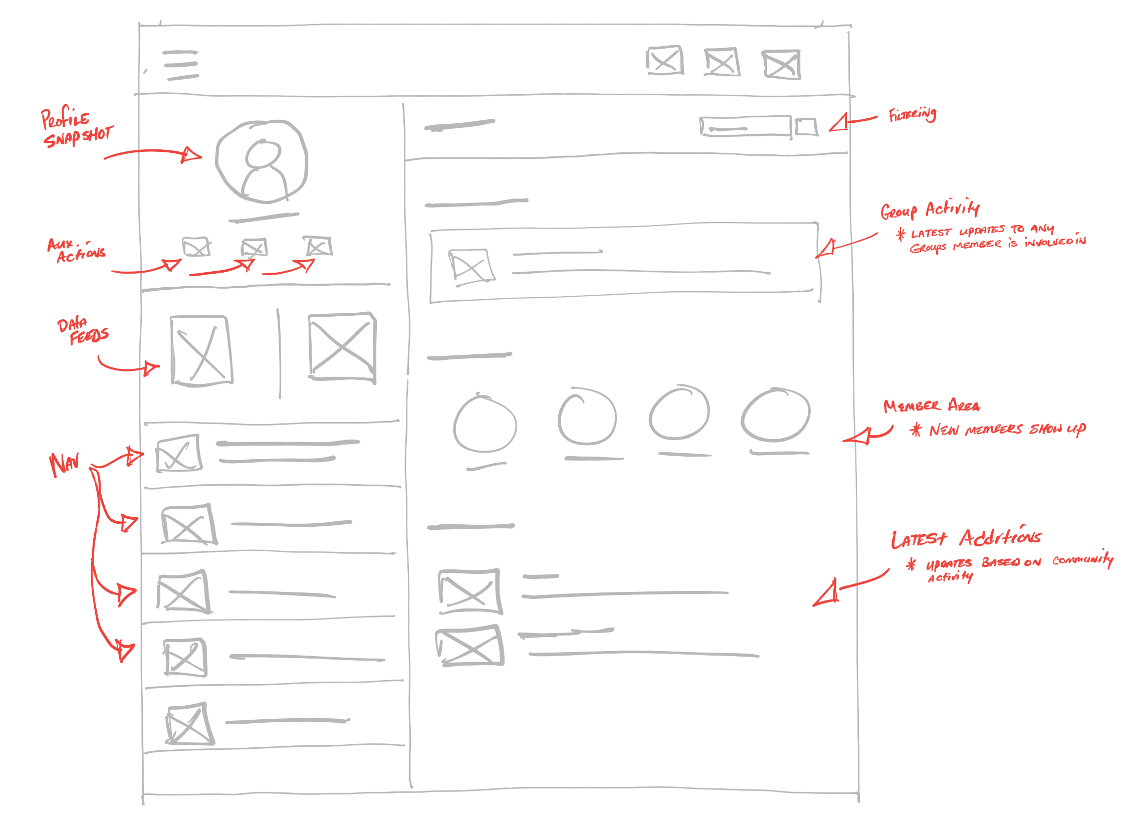 connectd-dashboard-sketch1.png