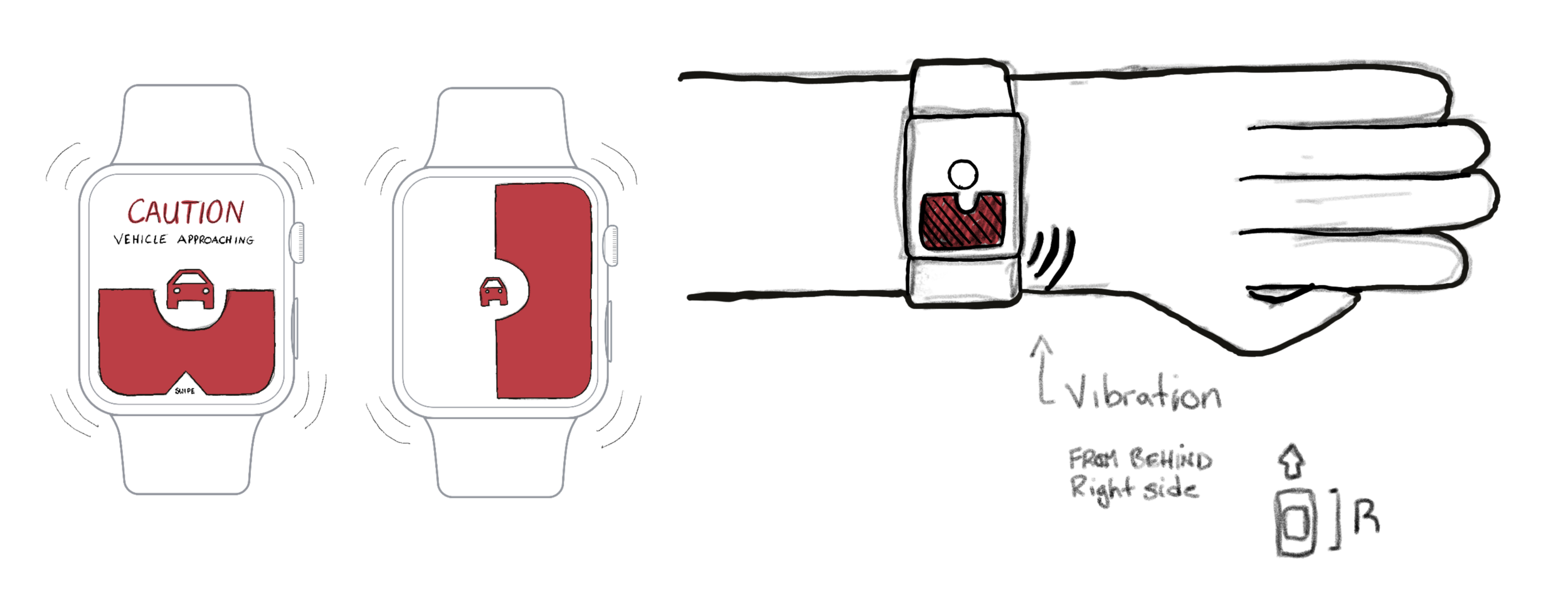 More sketches that demonstrate how an alert could potentially work.