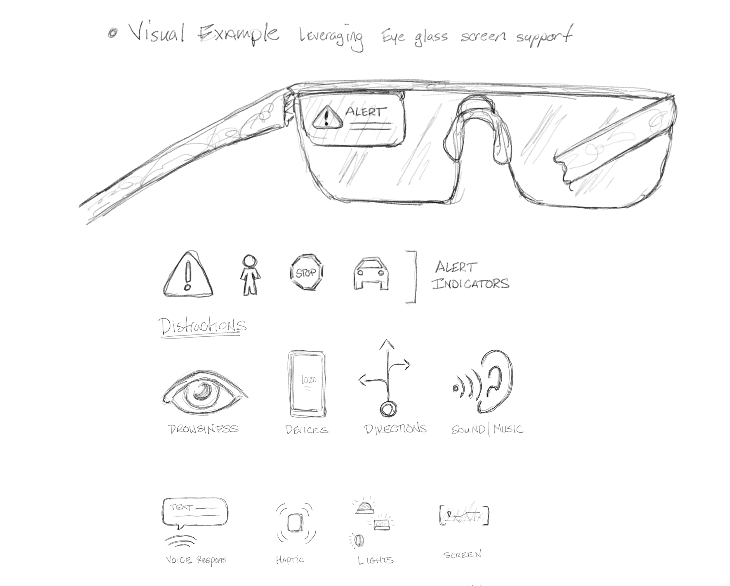 Some quick examples of different sketches centered around other forms of indicators and sensory methods.