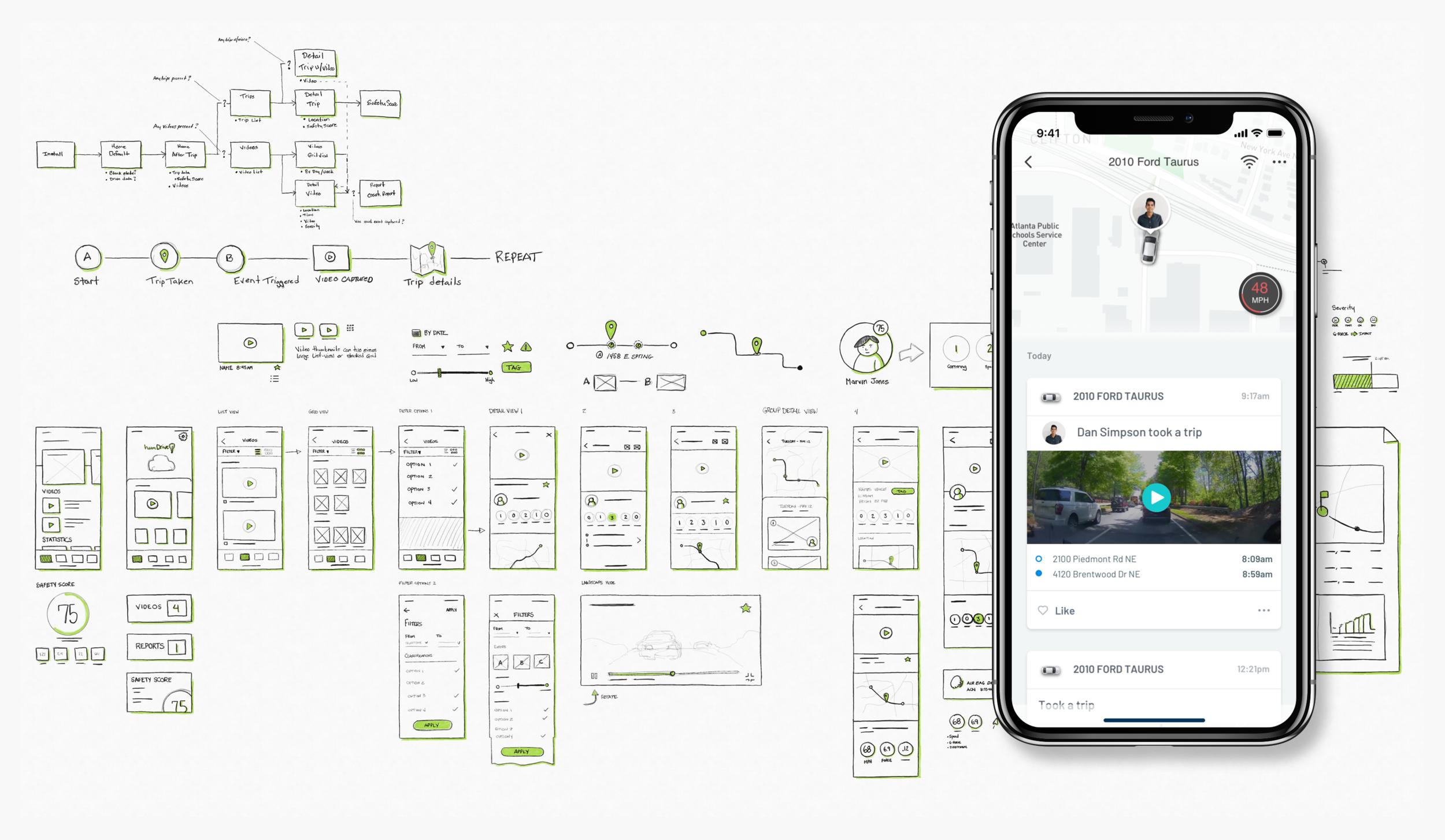 Dashcam - Consumer based dashcam project…