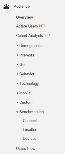 Google Analytics Benchmarking