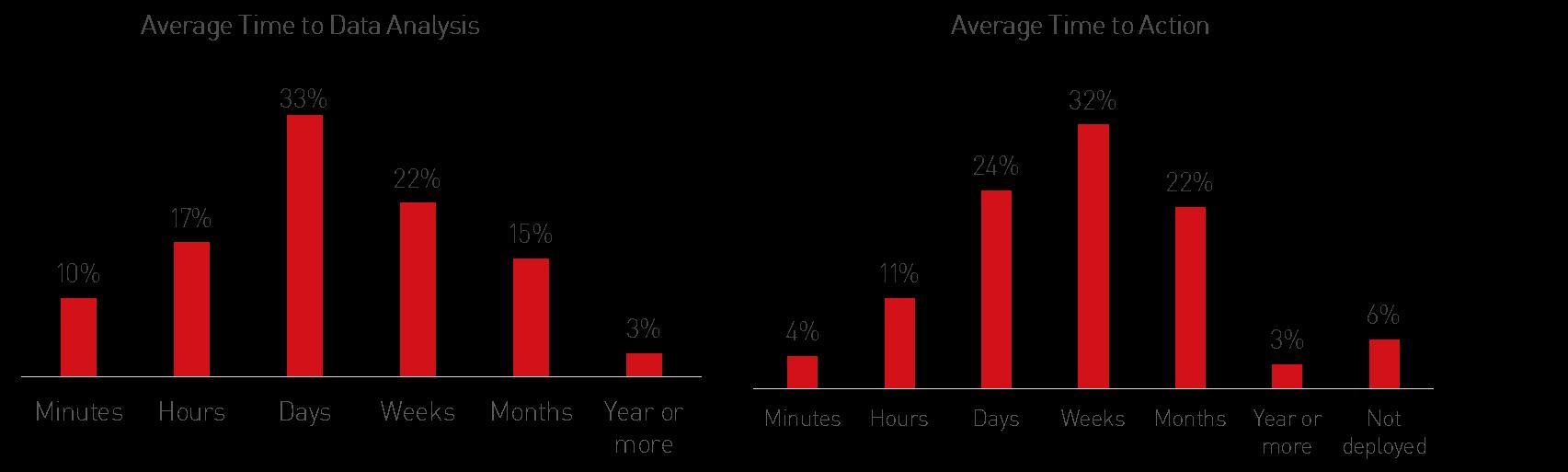 Rexer Analytics 2013 Data Miners Survey