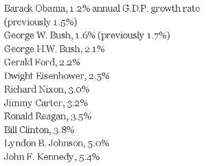 Average Economic Growth by US President