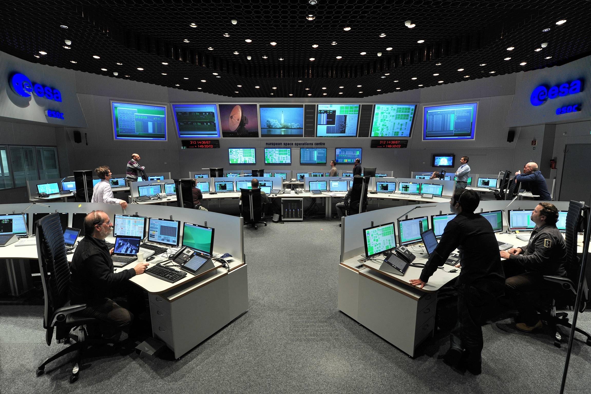 European Space Operations Center