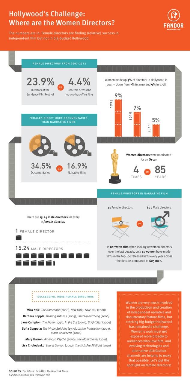 women-directors-infographic.jpeg