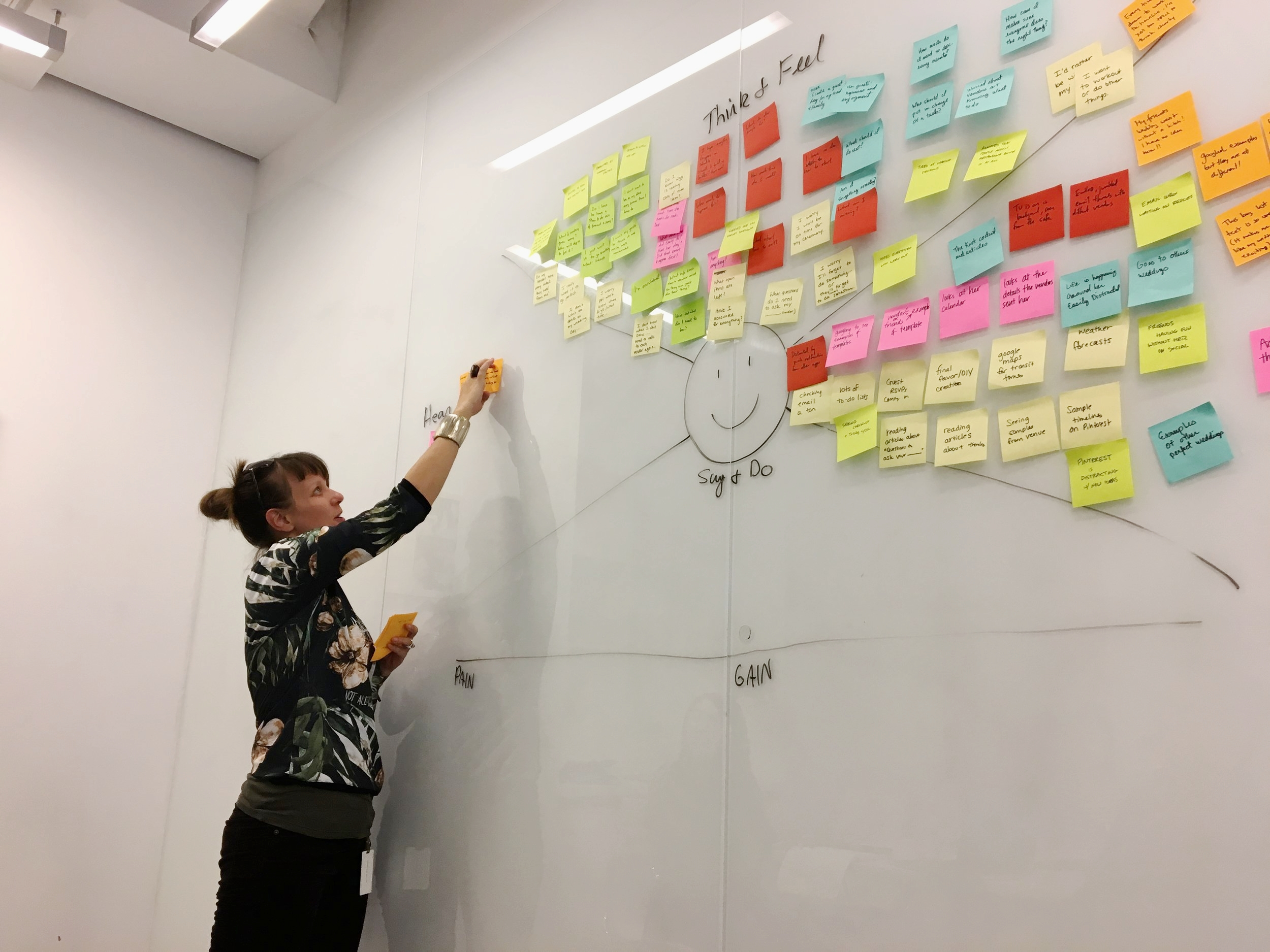 User Empathy Mapping Exercise