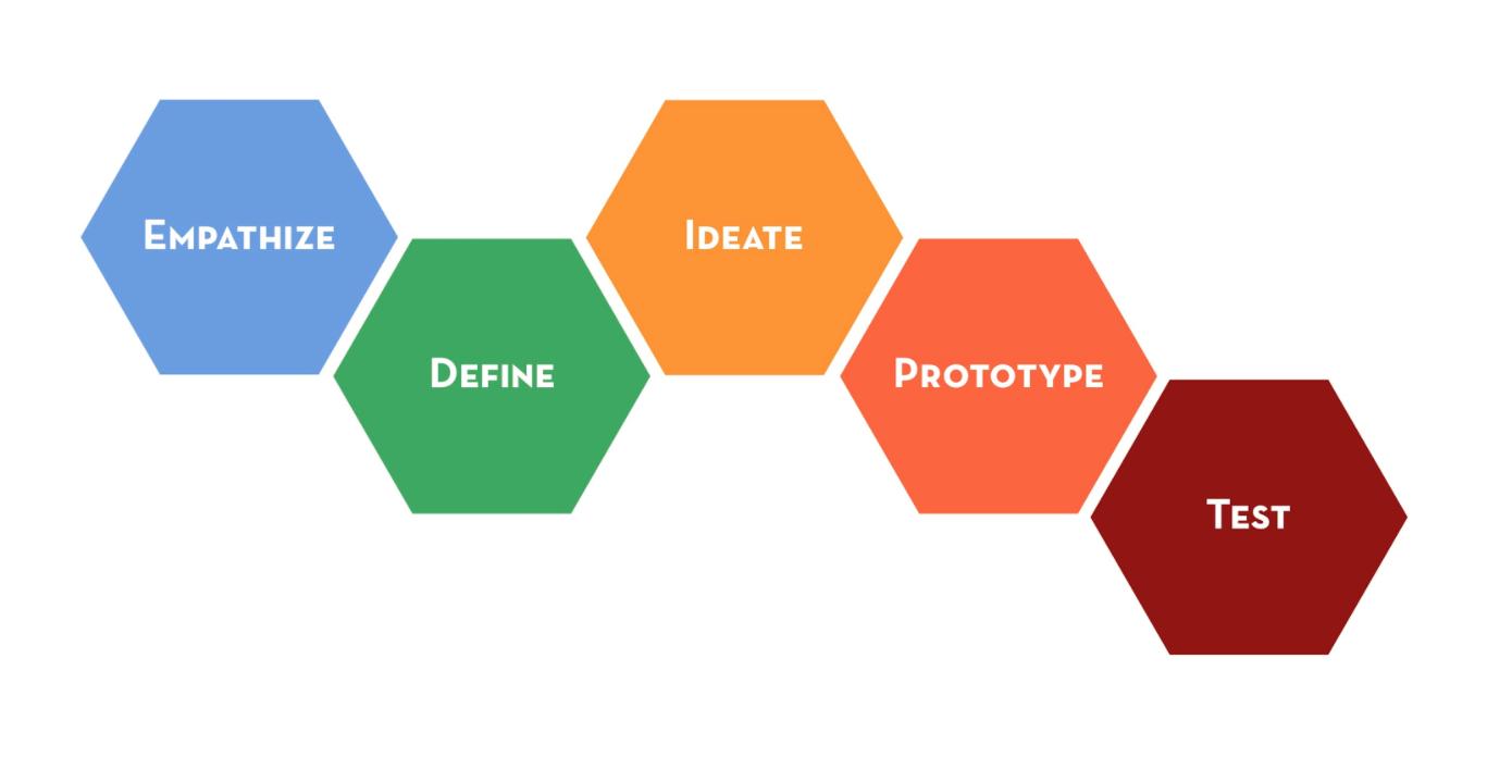 DesignStudioStructure