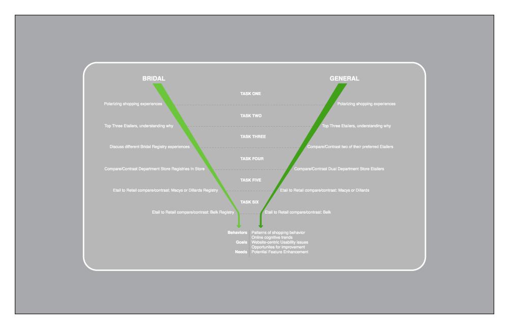 belk-diagramage-12.png