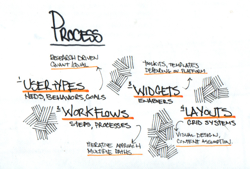 process_large.png