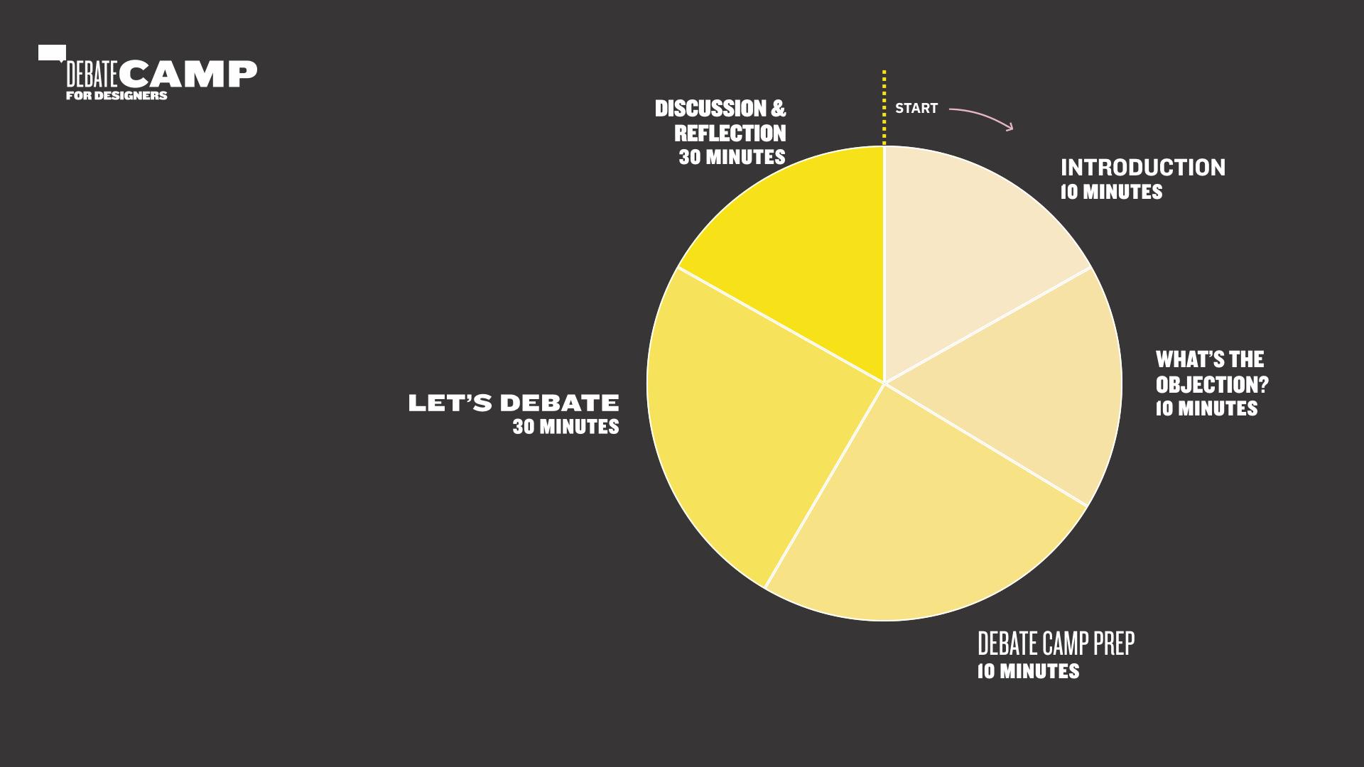 debatecamp_SXSW.003.jpeg