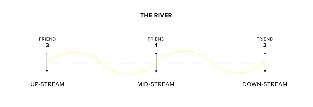 THE RIVER image.001.jpg
