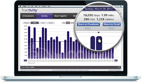 Tractivity: See your activity day by day.