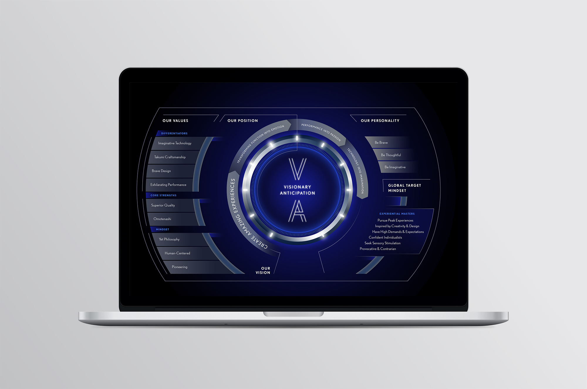 Lexus Interactive Dashboard