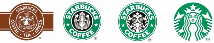 Starbucks' evolution