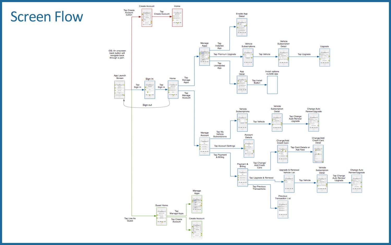information_architecture_2.jpg