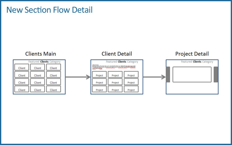 information_architecture_4.jpg