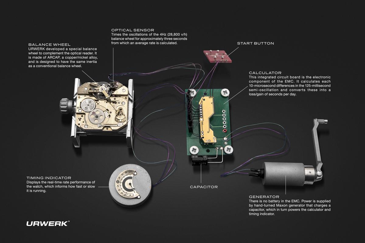 EMC_Concept_Box.jpg