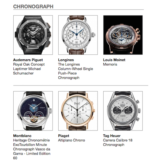 CHRONOGRAPH.jpg