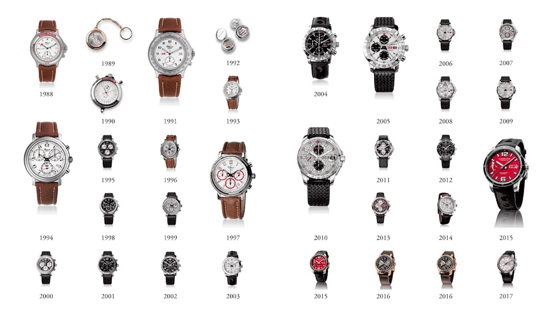 30 Years of Mille Miglia Chopard Watches
