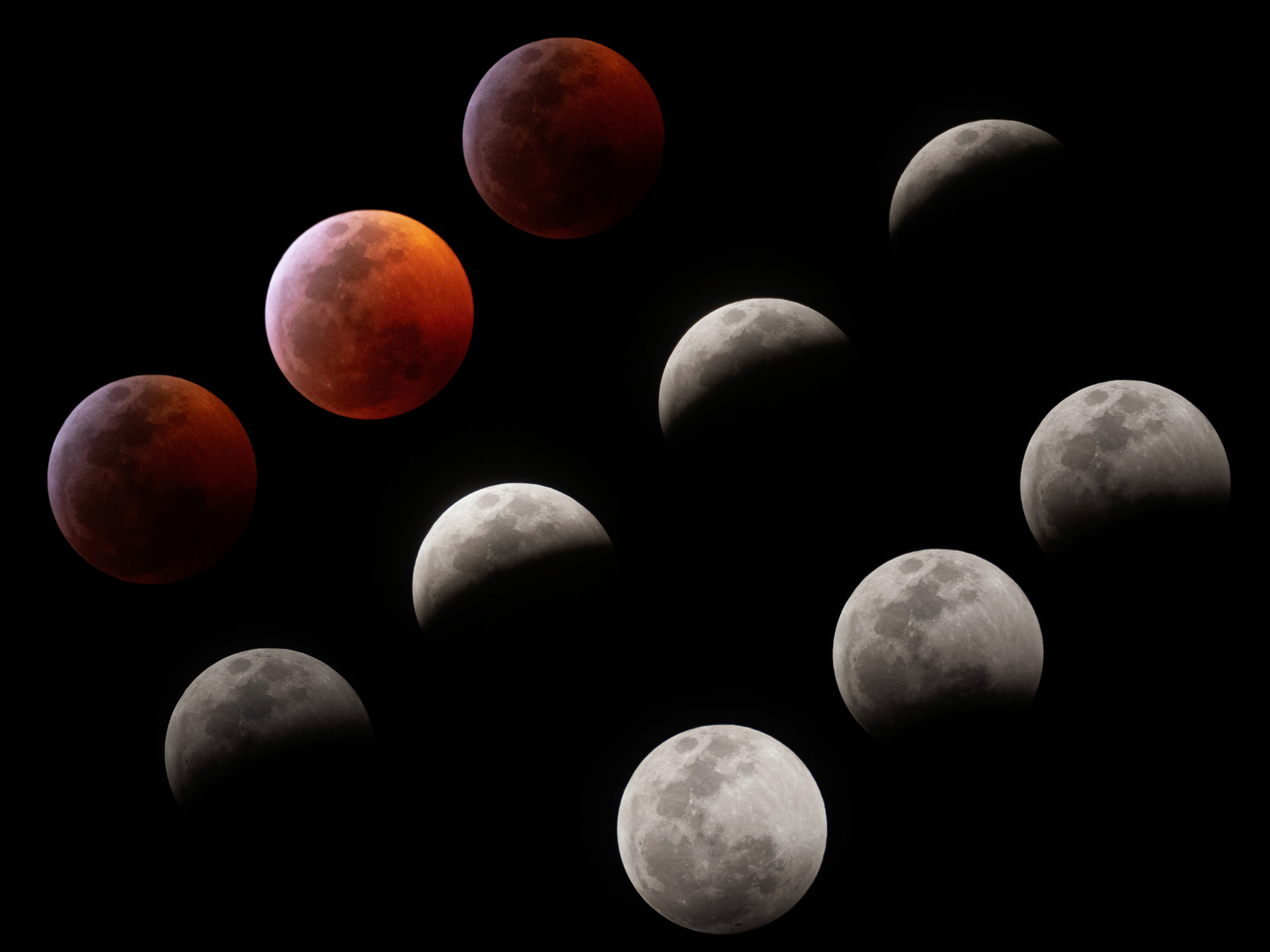 """Evolution of A Super Blood Wolf Moon"""