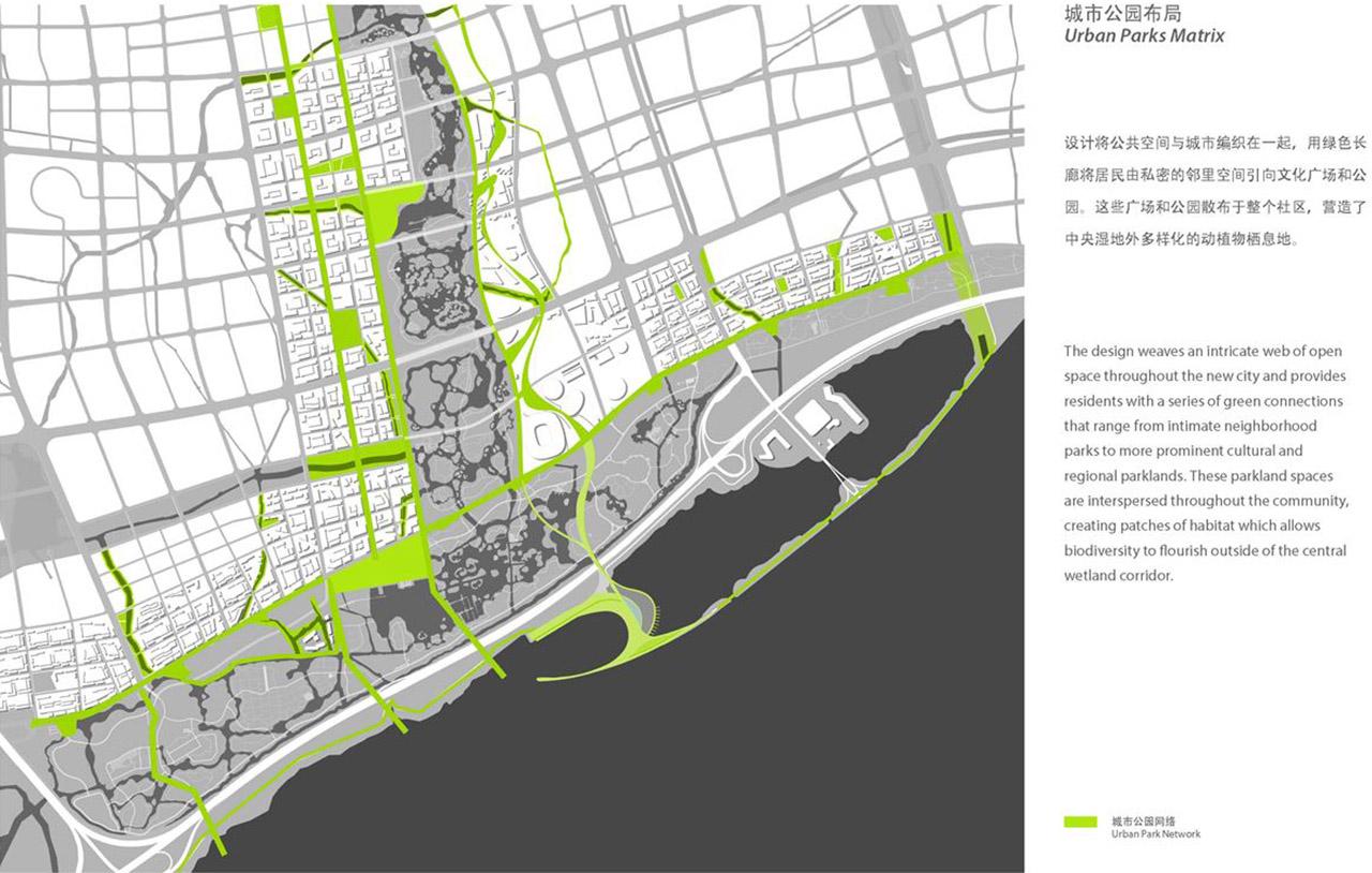 Urban parks matrix.jpg