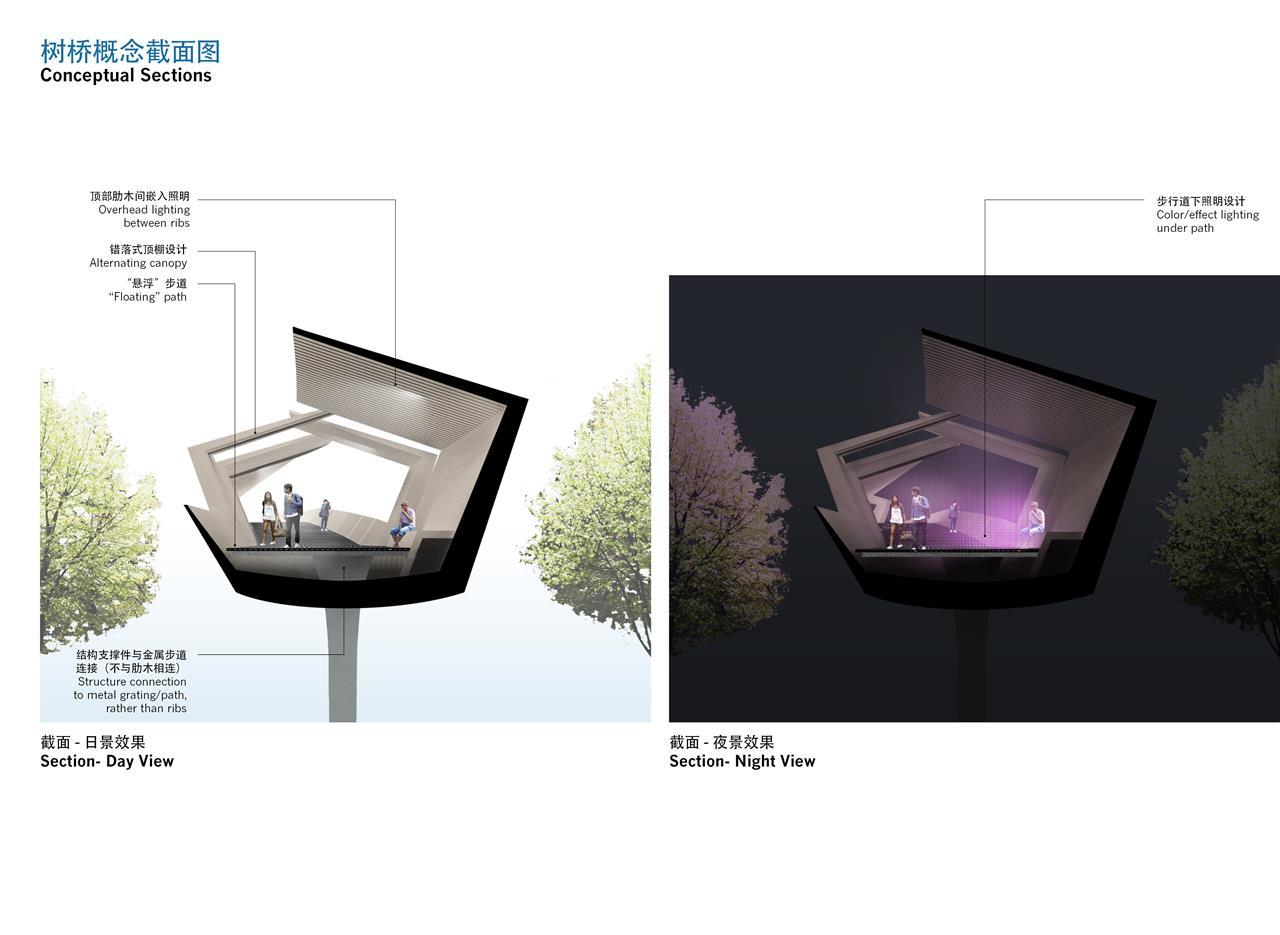 Wuhan Jiang'an_Tree Bridge Sections.jpg