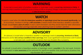 Definitions for Weather WARNING, Weather WATCH, Weather Advisory, Weather outlook
