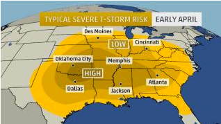 A corridor from the southern Plains to the Tennessee Valley is typically in the highest risk for severe thunderstorms in early April, however, those are just climatological averages. Early April severe weather can stretch into the Upper Midwest, Ohio Valley and even parts of the East.