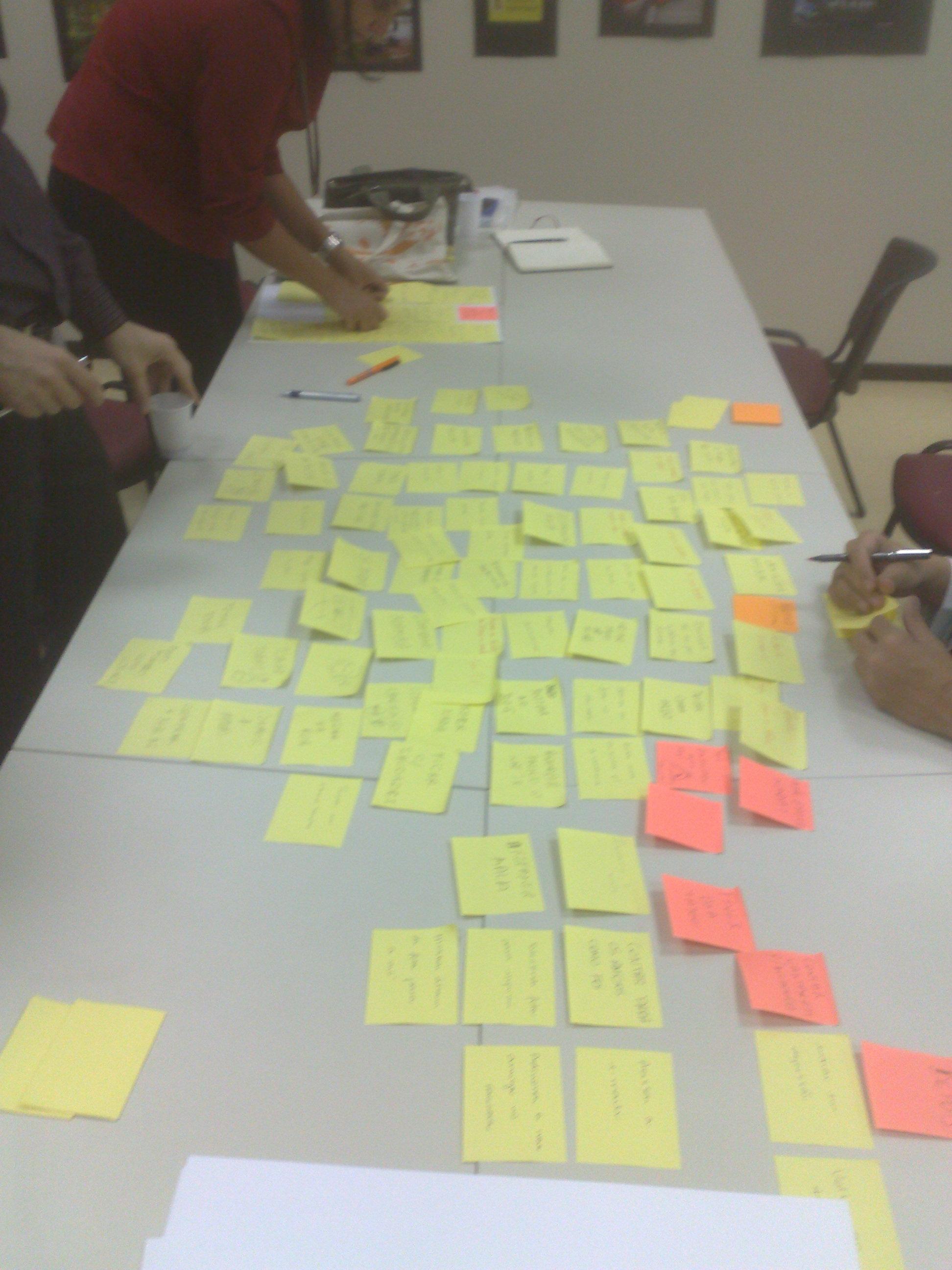 Day 7 - #DesignThinking and #Innovation - #SocialInnovation @dtespm w/@LuisAlt @TennyDesign