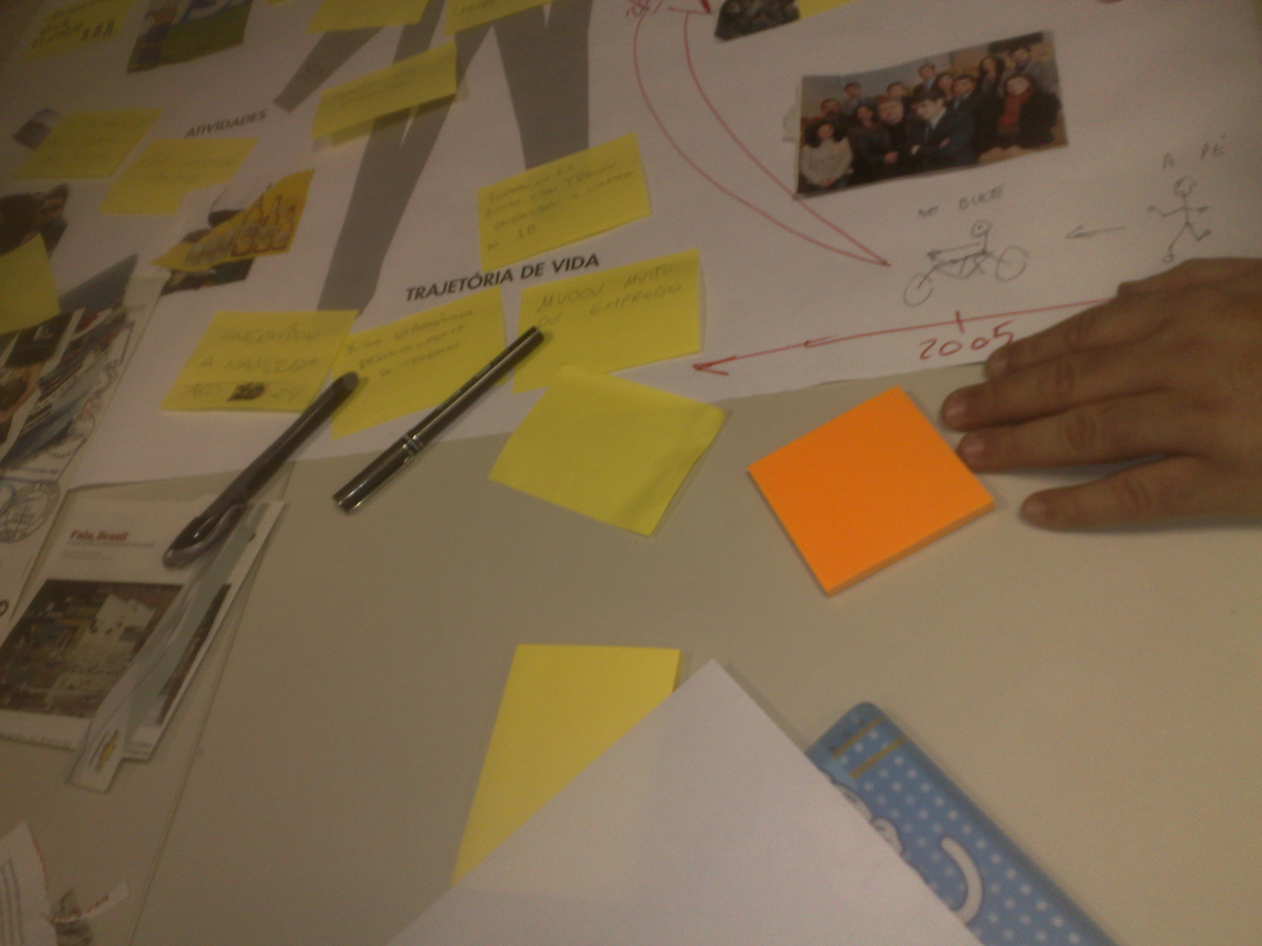 Day 4 - Design Thinking and Innovation - Profiling and Brainstorming w/@LuisAlt @TennyDesign