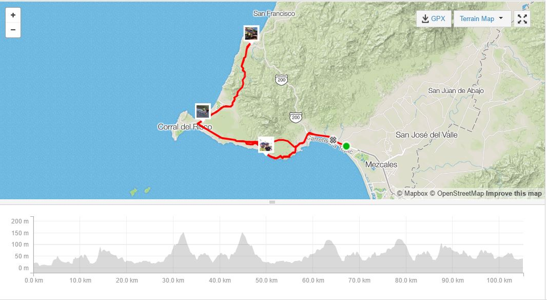 Vuelta a Jalisco y Nayarit Etapa 2 - 105 km and 1250 meters