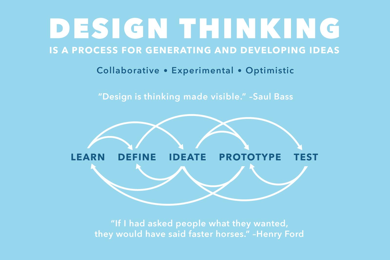 design_thinking_card_4_3.jpg