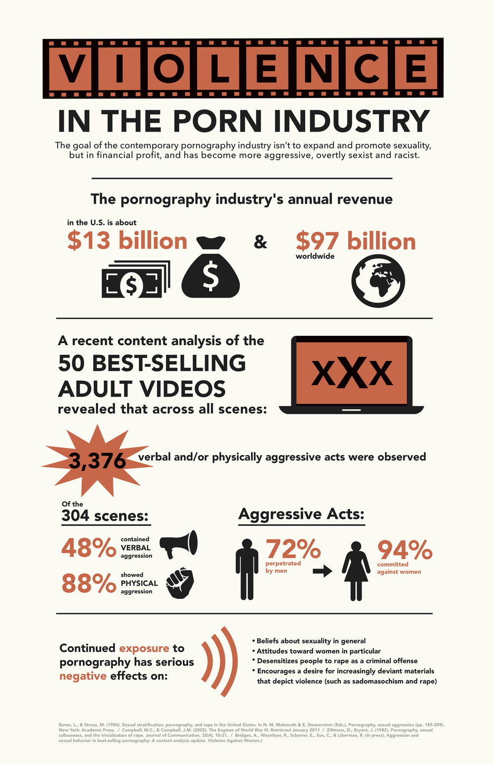 infographic_porn.jpg