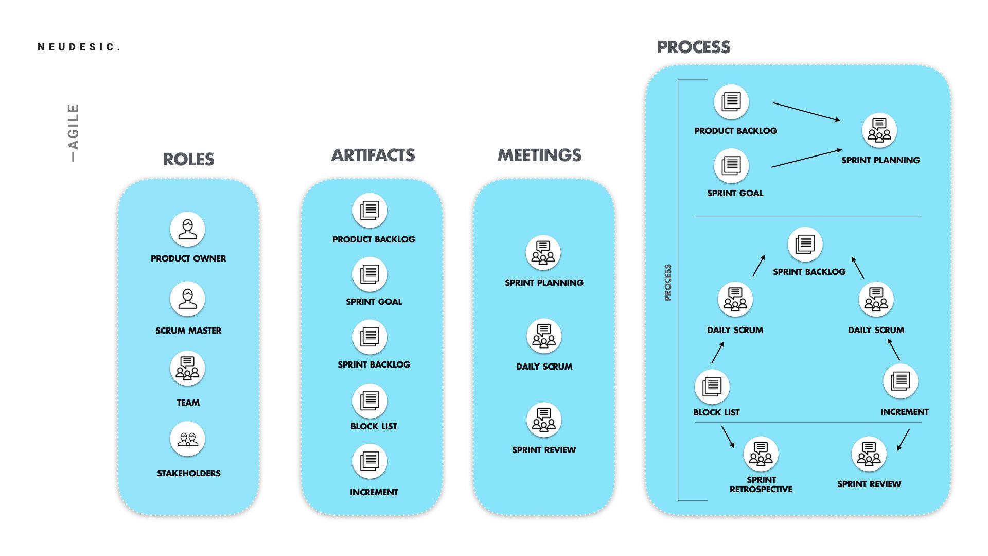 Hyundai - Response - Final - Delivered - Process.001.jpeg