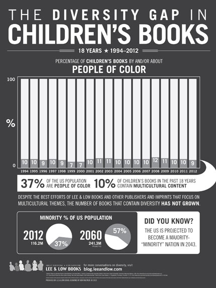 diversity gap children kids book long enough