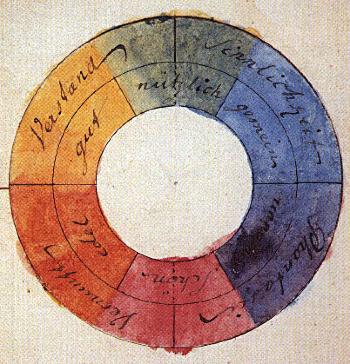 Goethe's color wheel, 1810