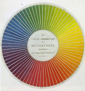 Chevreul's chromatic diagram, 1855