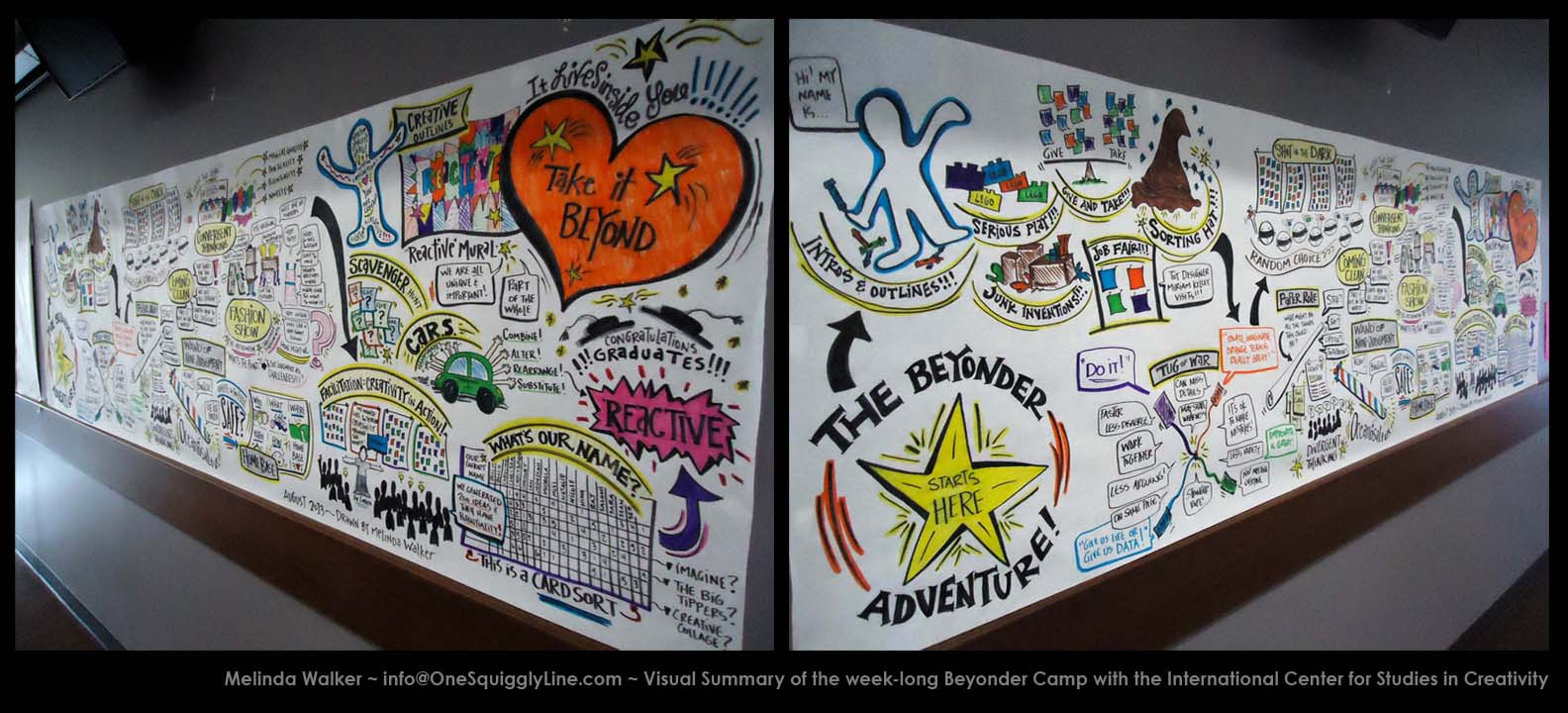 Beyonder Camp Visual Summary — Buffalo, NY
