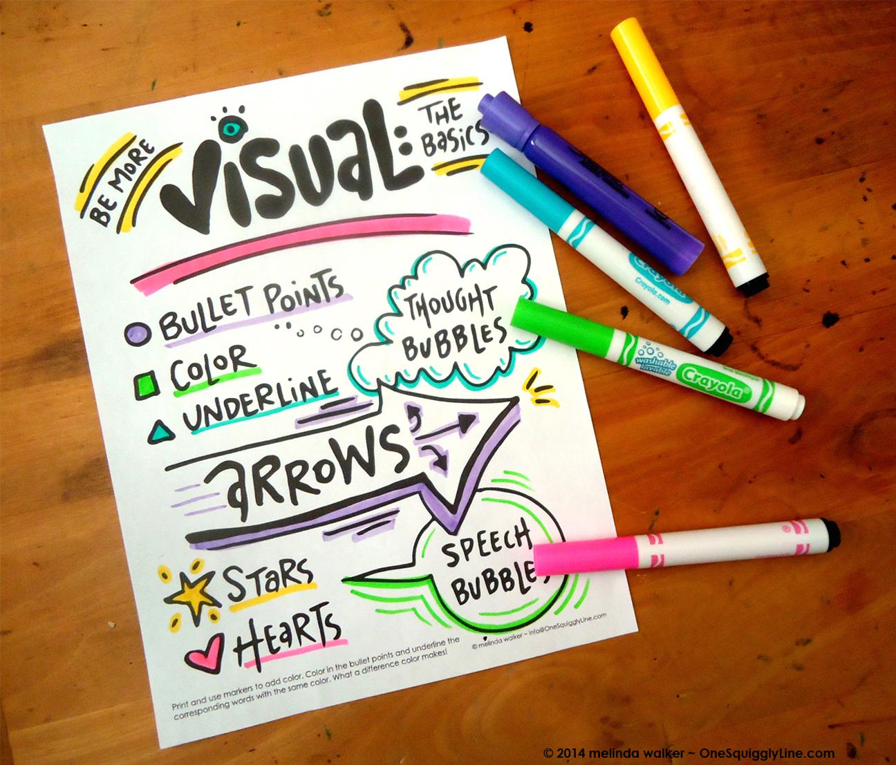 Be More Visual: The Basics