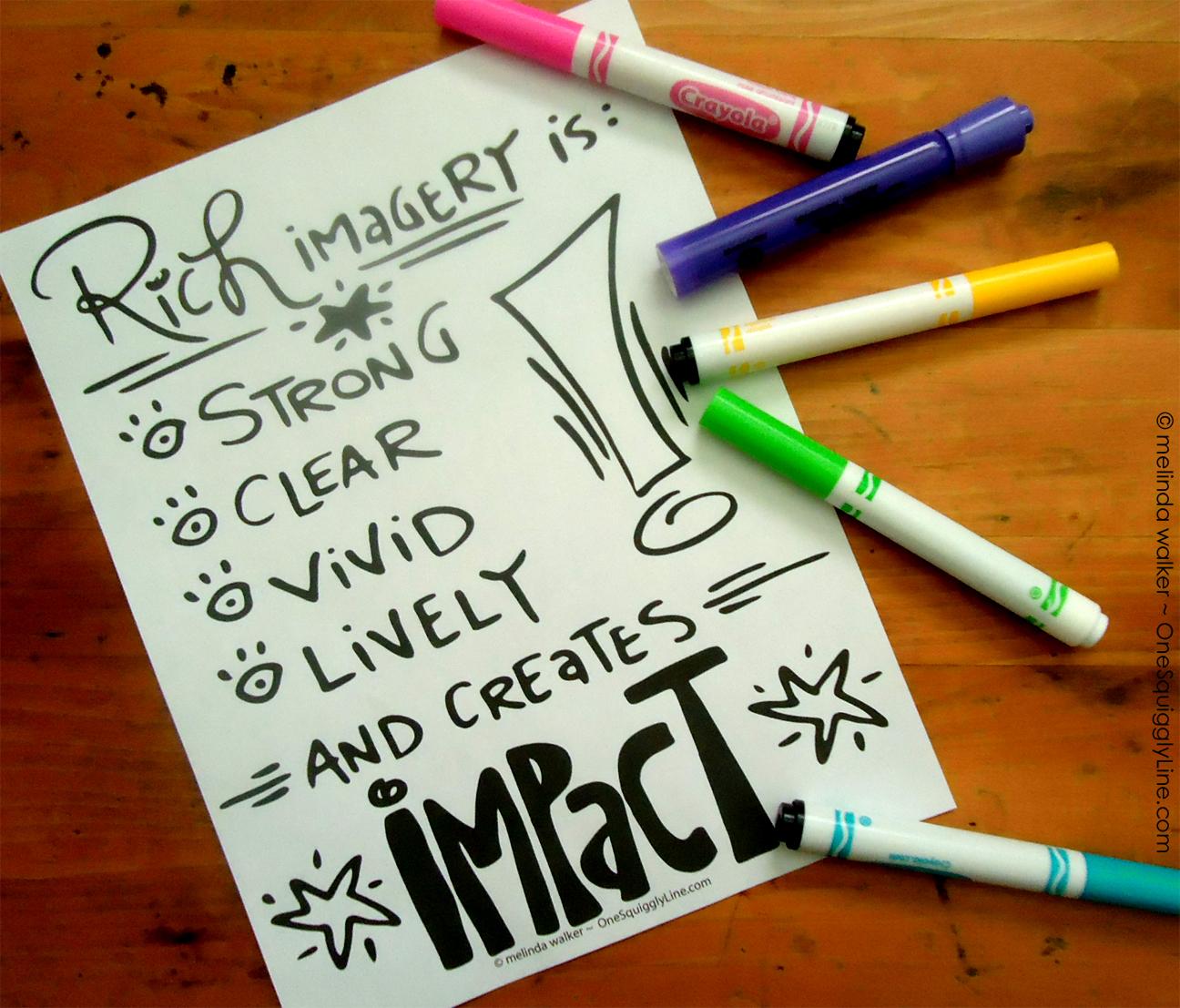 Visualize it: Rich Imagery - Visual Thinking - OneSquigglyLine - Melinda Walker