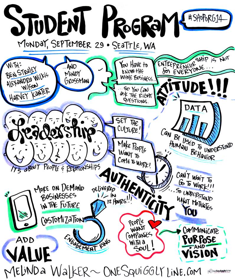 ShopOrgSummit_Sept292014_StudentProgramt_MelindaWalker_OneSquigglyLine.jpg