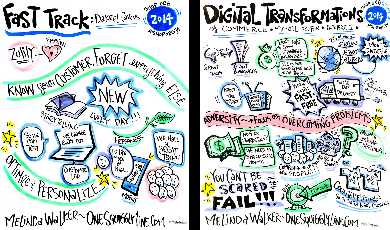 Shop.Org Summit Graphic Recording Melinda Walker One Squiggly Line