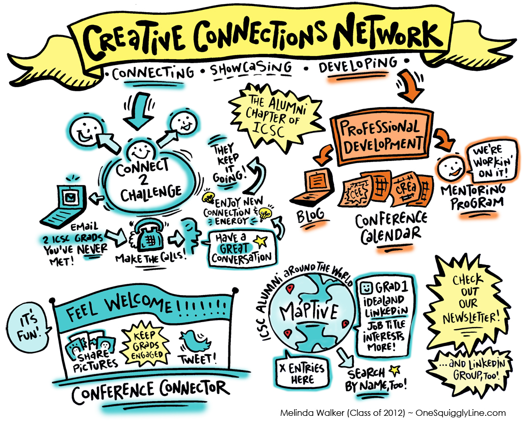 CreativeConnectionsNetwork_SynthesisImage_Illustration_MelindaWalker_OneSquigglyLine