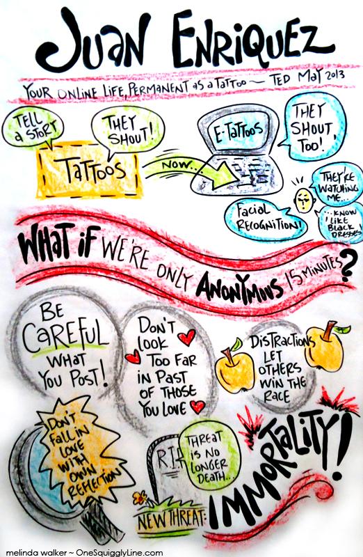 GraphicRecording_TedTalks_JuanEnriquez_MelindaWalker_OneSquigglyLine.jpg