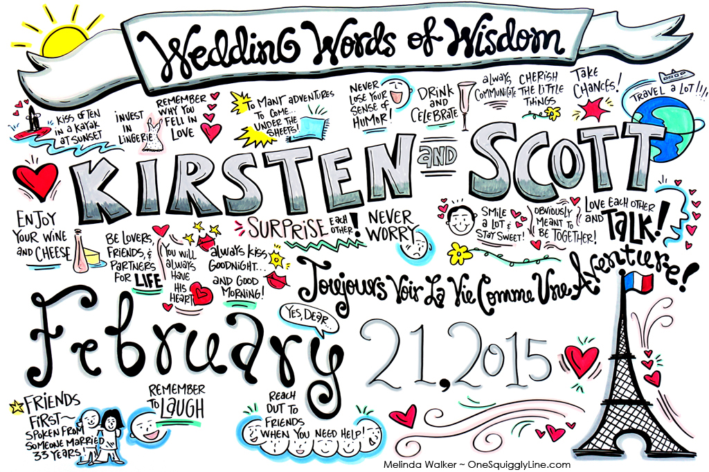 VisualThinking_GraphicRecording_WeddingShower_WordsofWisdom_Gift_MelindaWalker_OneSquigglyLine_