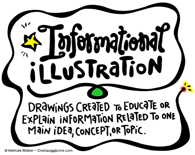 VisualThinking_Informational_Illustrations_Definitions_MelindaWalker_OneSquigglyLine