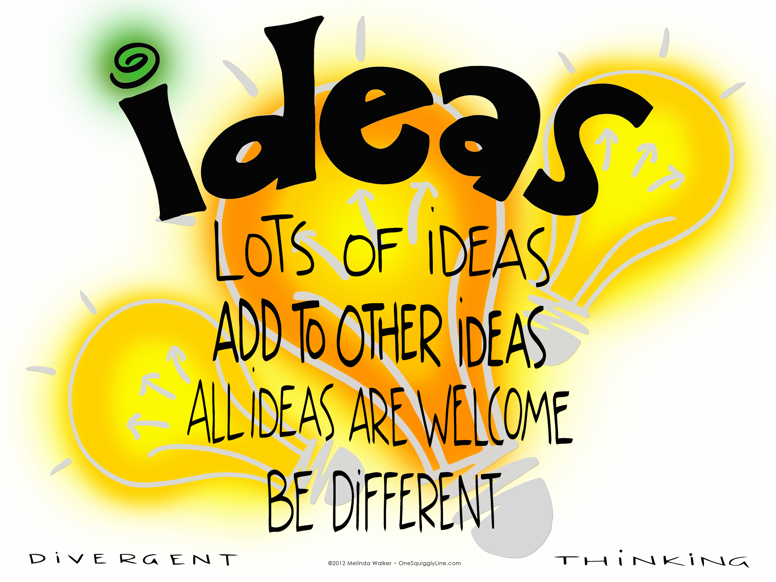 Ideas Poster