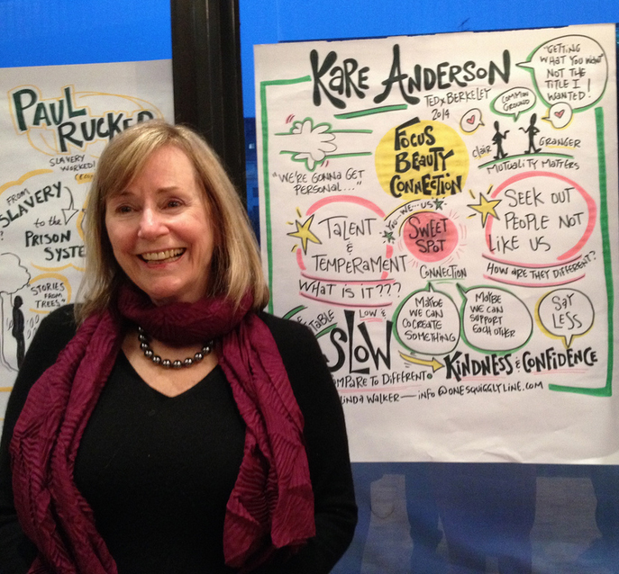 TEDxBerkeley: Kare Anderson by Graphic Recording of Her Talk